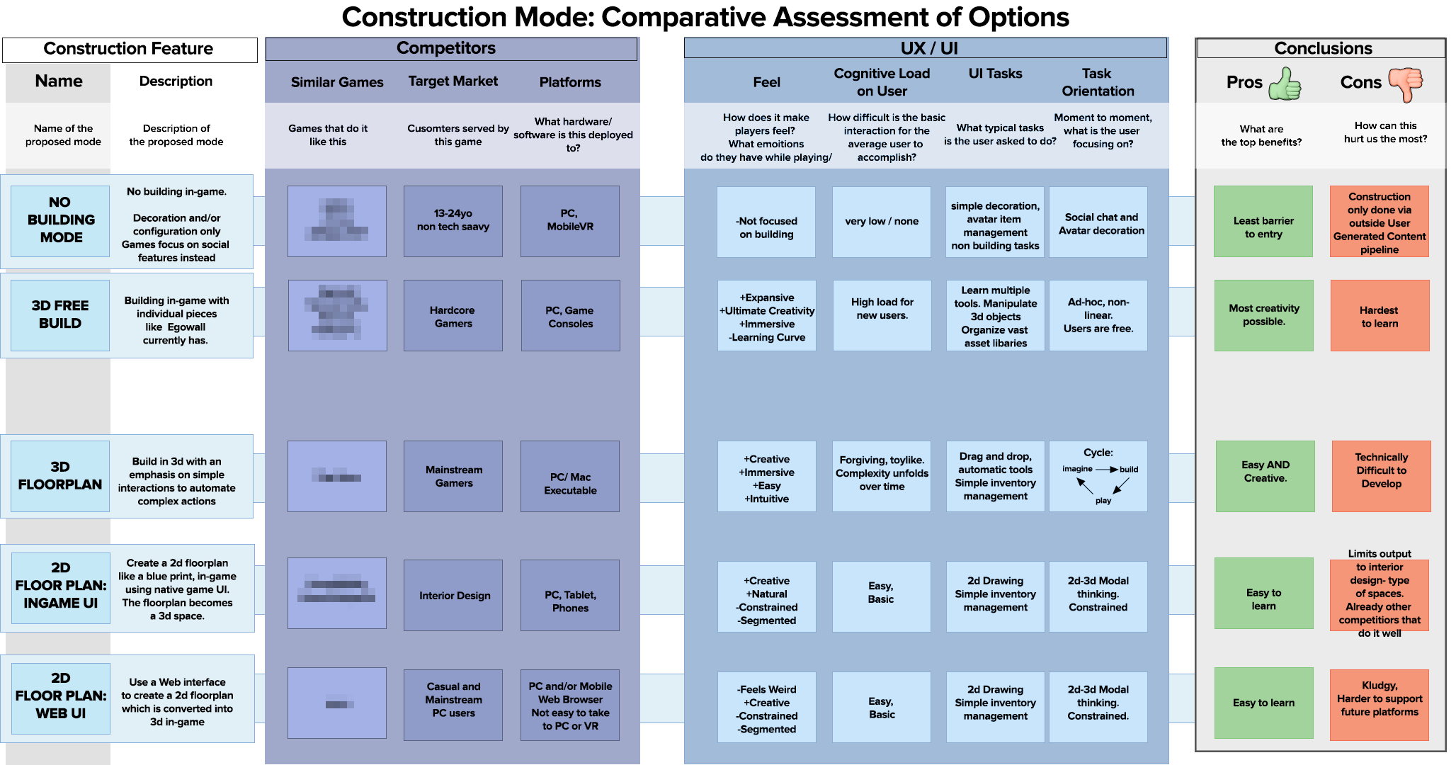 Image of Comparative Assessment of Market Leaders and Key Features